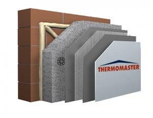 thermoprosopsi